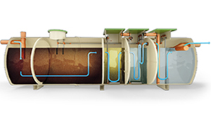 3D CGI Kingspan Bioficient + zone filter stages tank waste